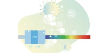 UV Light Use in Improving Indoor Air Quality